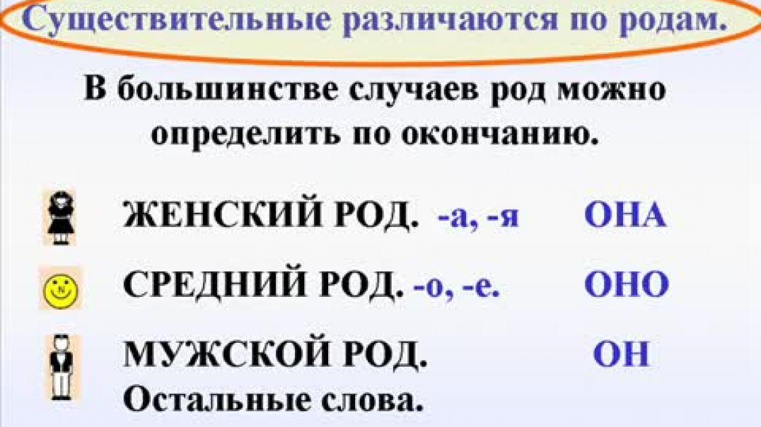 2-урок. Род Мужской, женский, средний. .  для всех RU